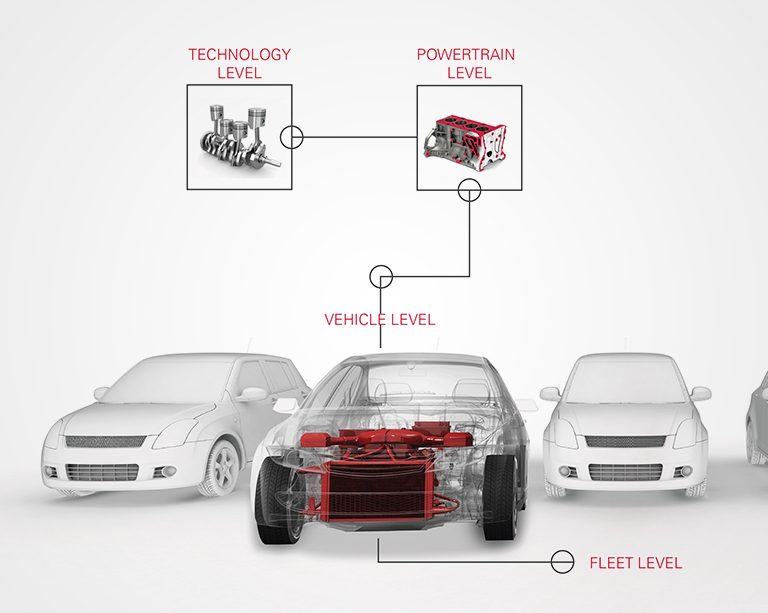 Powertrain Concept Studies